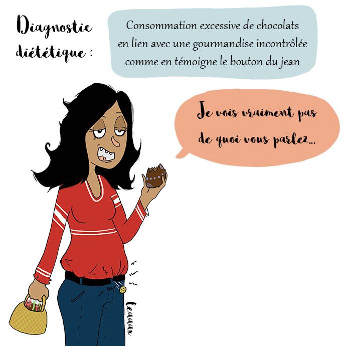 Diagnostic Diététique