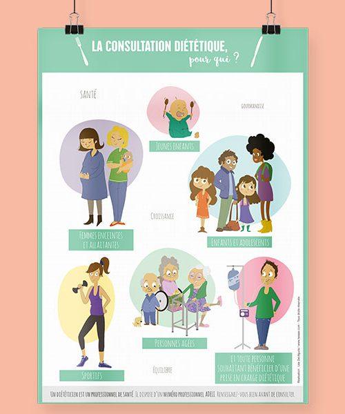 Affiche «La consultation Diététique»